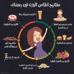 مفاتيح انقاص الوزن في رمضان